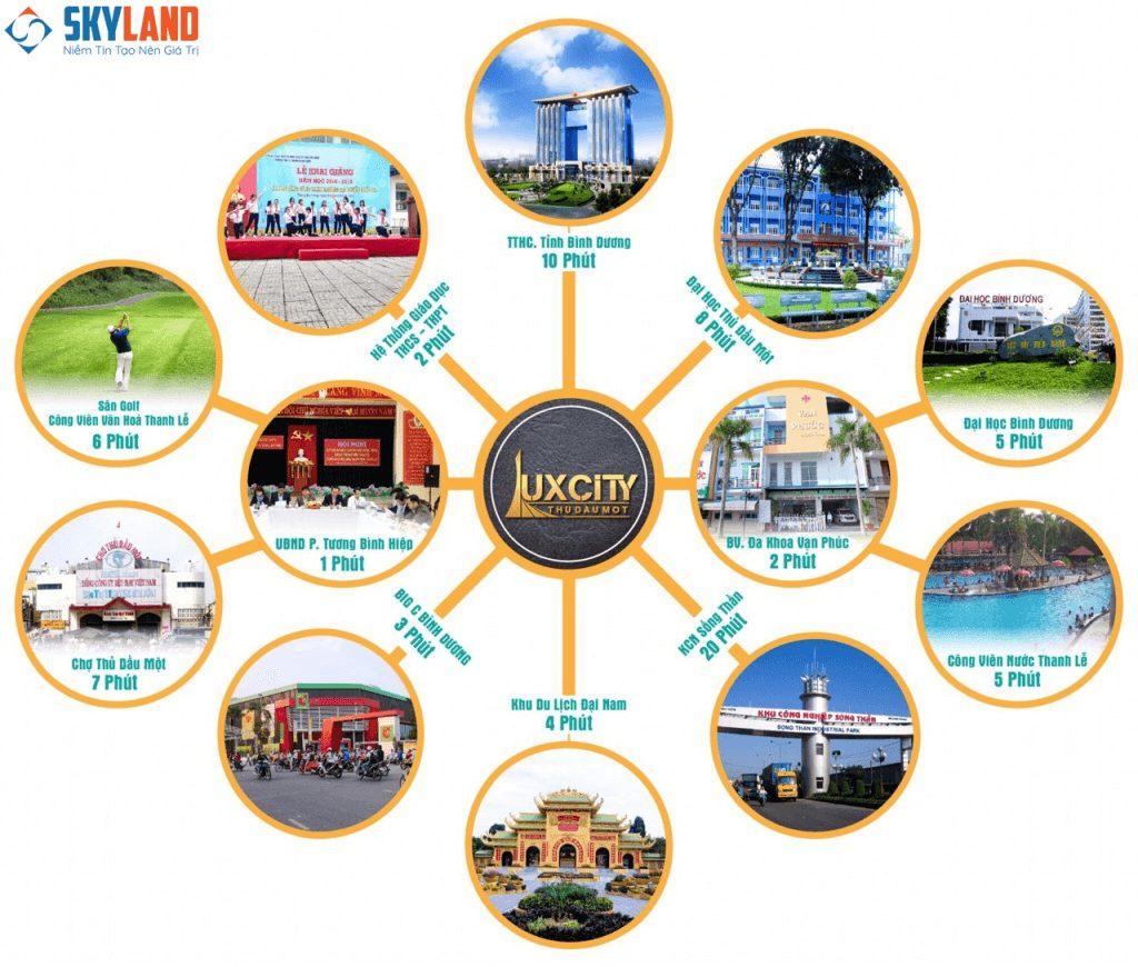 Liên kết vùng của Luxcity
