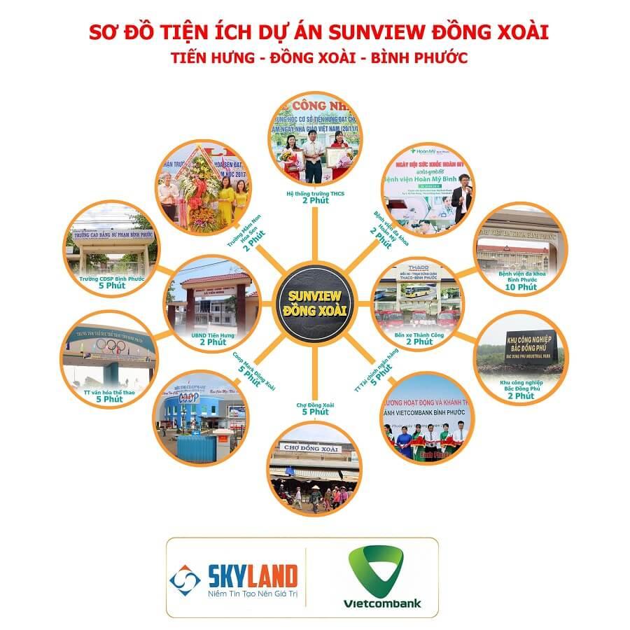 Tiện ích xung quanh Sunview Đồng Xoài