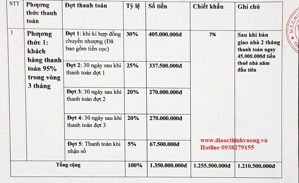 Phương thức thanh toán trong 3 tháng tại Khu đô thị Bàu Bàng
