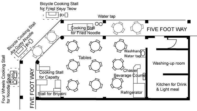 Thiết kế Shophouse kinh doanh ăn uống