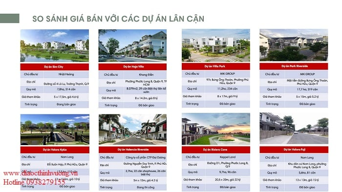 Giá các dự án quận 9