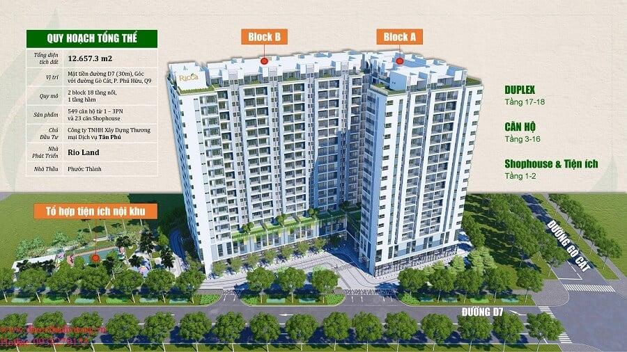 Thiết kế 2 block A và B của căn hộ Ricca Quận 9