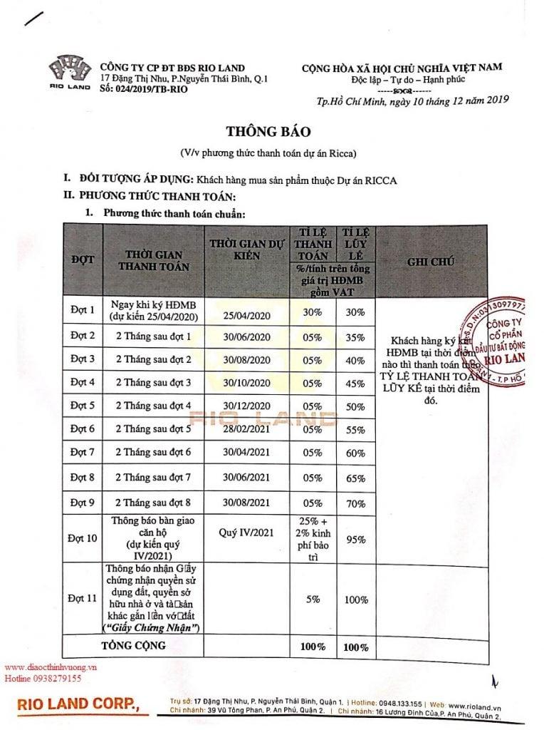Phương thức thanh toán chuẩn căn hộ Ricca Quận 9