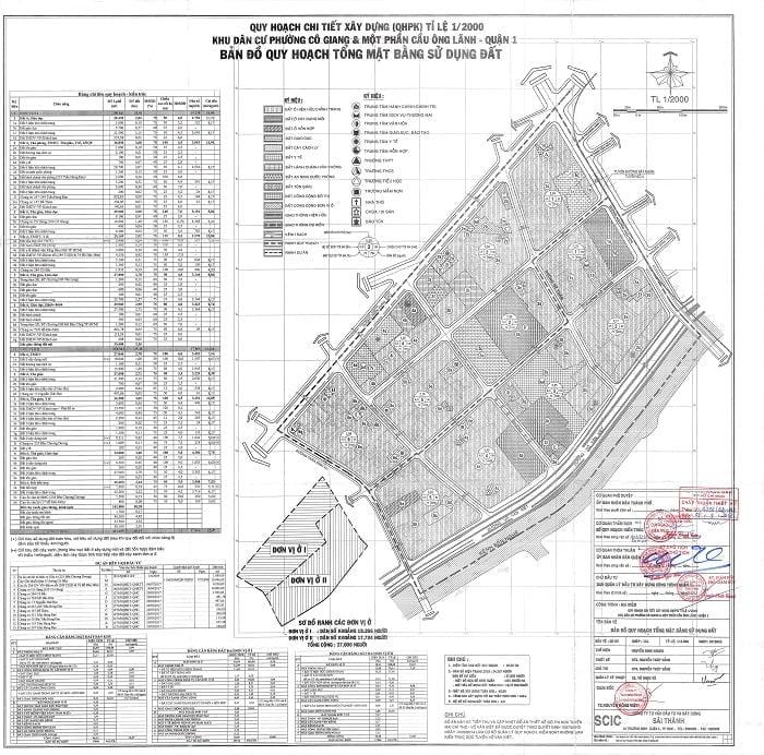 Bản đồ quy hoạch sử dụng đất phường Cô Giang và một phần Cầu Ông Lãnh - Tỉ lệ 1:2000