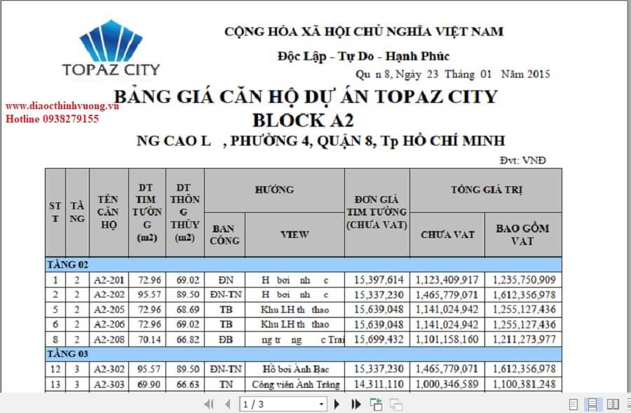 Căn hộ Topaz City Quận 8 1