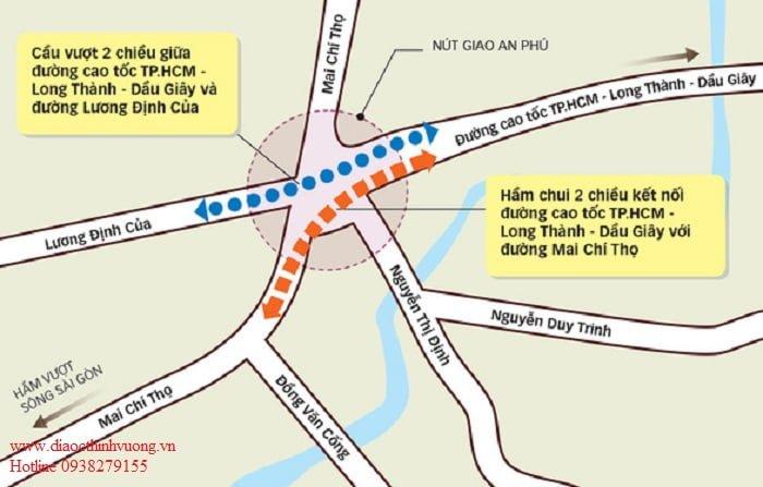 Nút giao thông An Phú