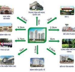 Liên kết cùng chung cư BID Residence Văn Khê