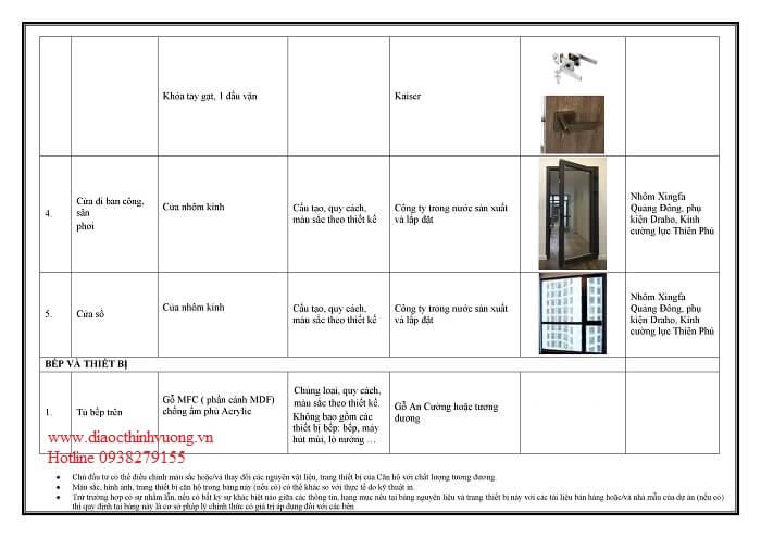 Bảng vật tư căn hộ Ricca Quận 9