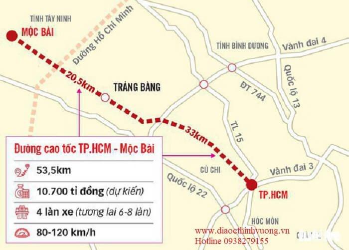 Sơ đồ đường cao tốc Tp.HCM - Mộc Bài