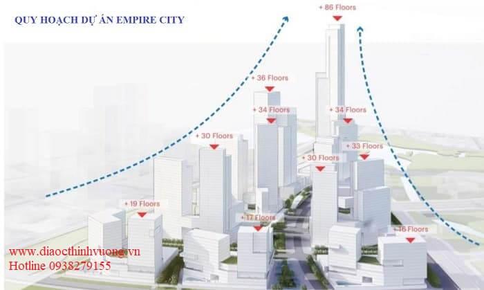 Độ cao các tháp trong dự án Thành phố Đế Vương
