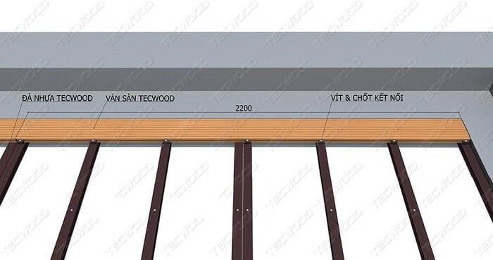 Quy trình thi công sàn gỗ ngoài trời