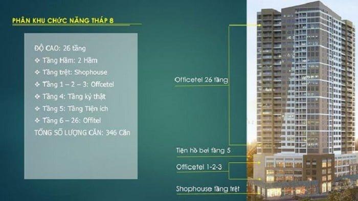 Công năng các tầng tại tháp 8 căn hộ The Sun Avenue