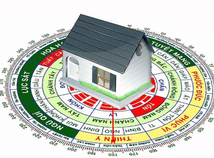 Phong thủy là yếu tố hàng đầu cần lưu ý trong kinh doanh bất động sản