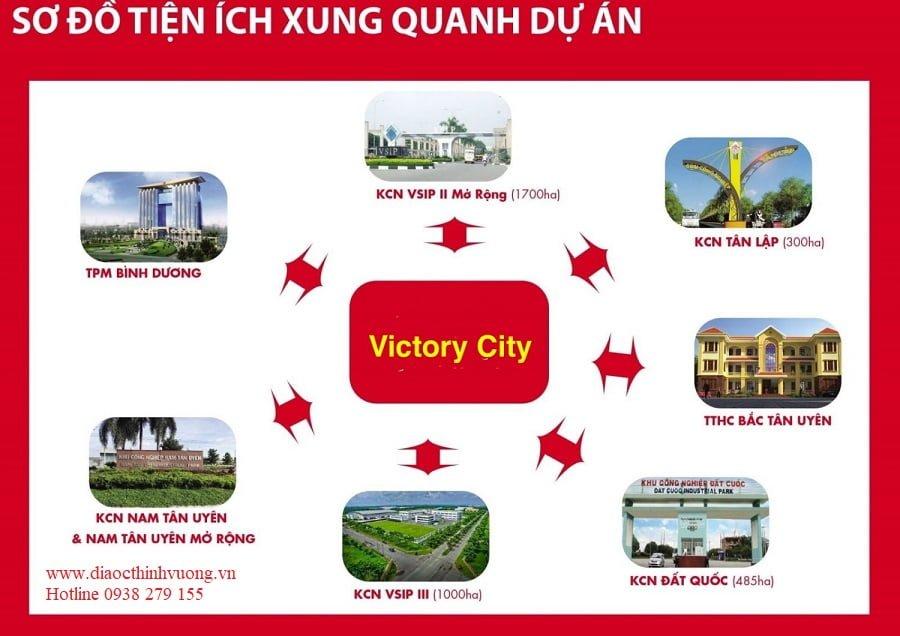 Tiện ích ngoại khu tại dự án đất nền Victory City