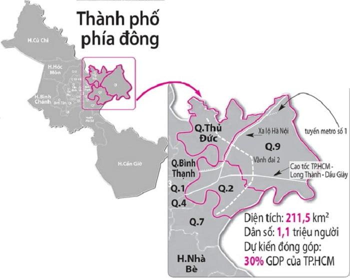 Thành phố phía Đông TP Hồ Chí Minh