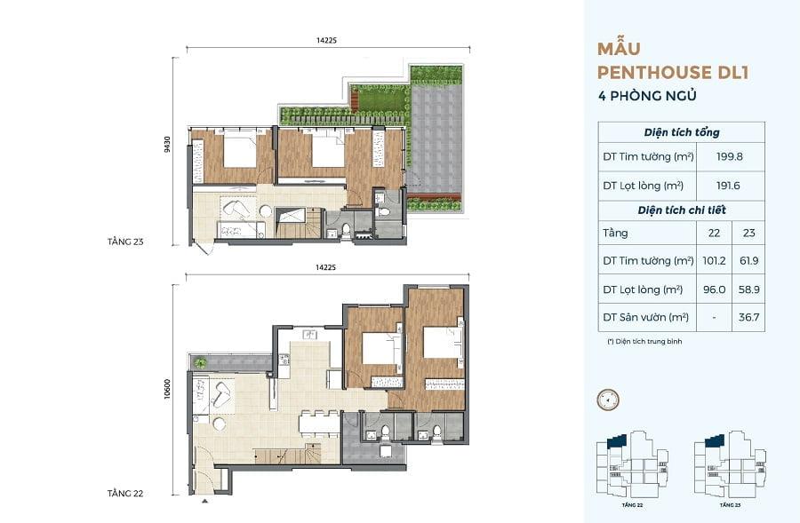Thiết kế căn Penthouse 4PN với sân vườn riêng