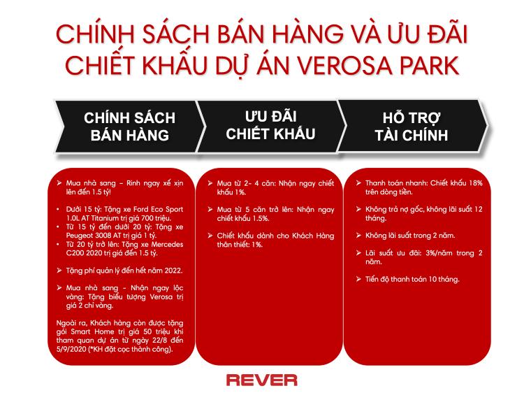 Chính sách bán hàng và ưu đãi chiết khấu tại dự án Verosa Park