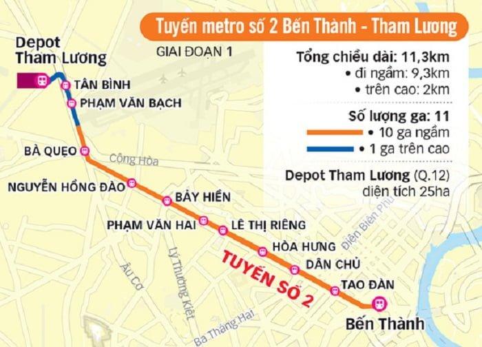 Tuyến Metro số 2 Bến Thành - Tham Lương