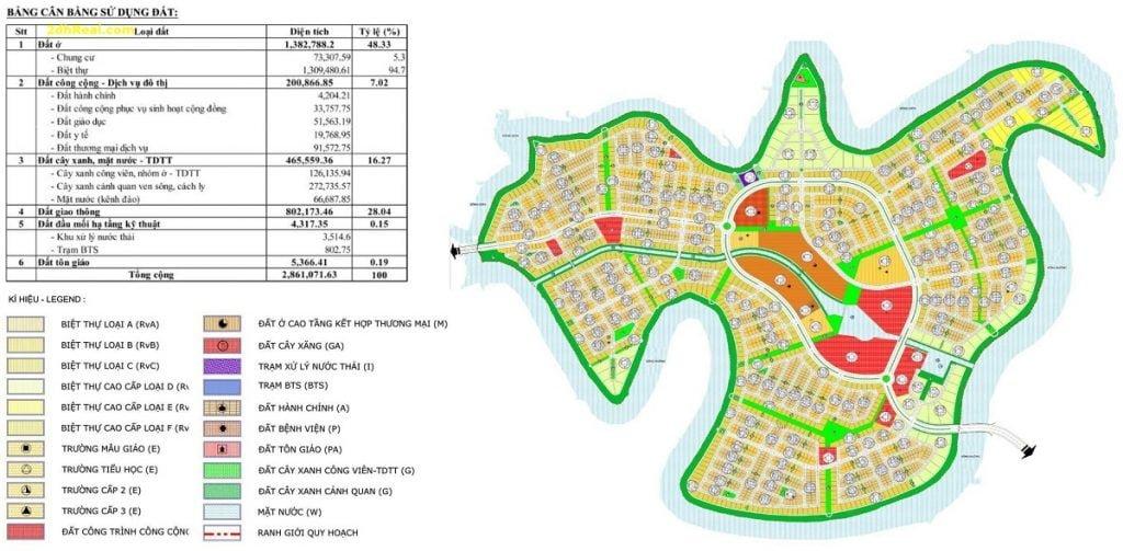 Mặt bằng quy hoạch sử dụng đất của The Phoenix