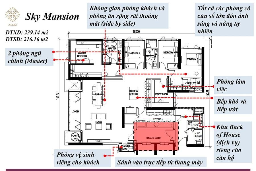 Thiết kế của căn hộ Sky Mansion của tòa Altaz