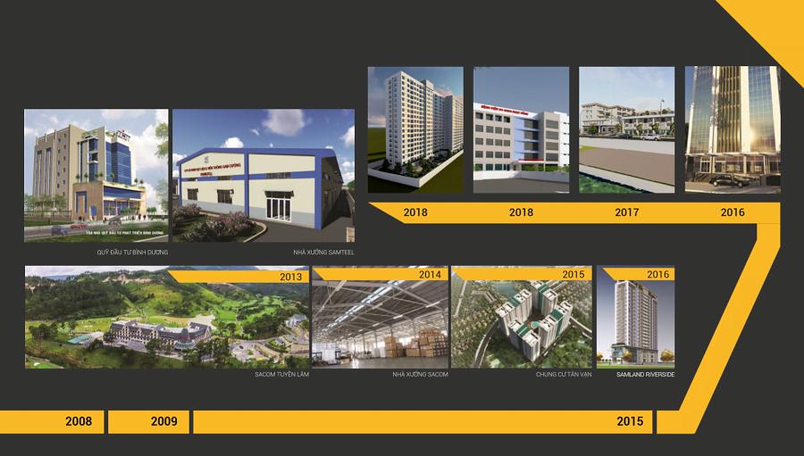 Các dự án mà Bcons đã tham gia