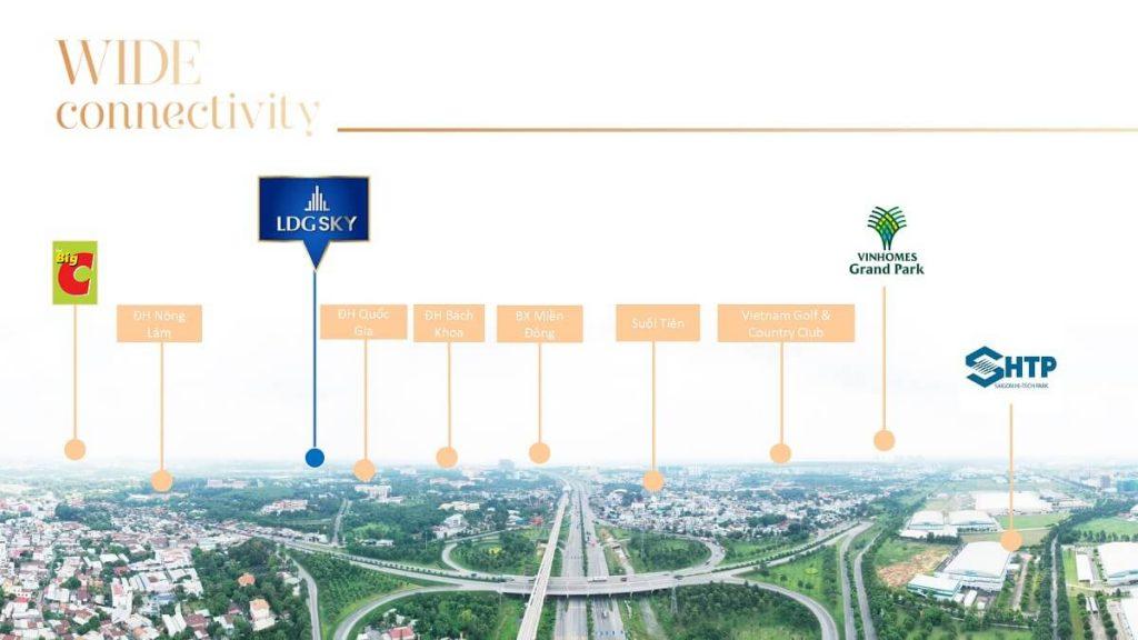 Kết nối của LDG Sky với hạ tầng cũng như các tiện ích xung quanh