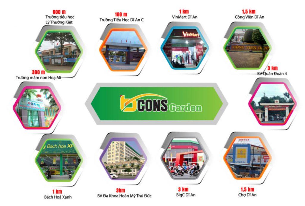 Tiện ích ngoại khu tại Bcons Garden