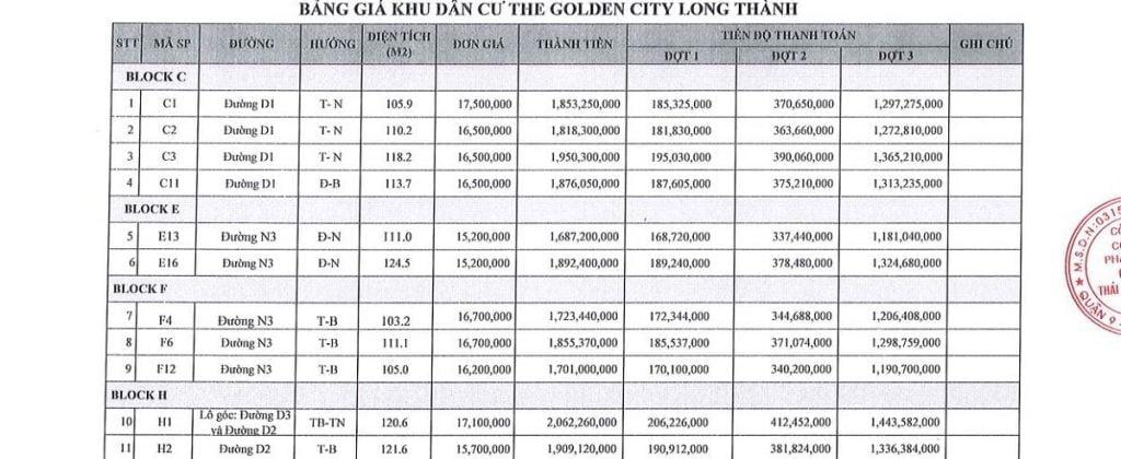 Bảng giá dự án The Golden City Long Thành