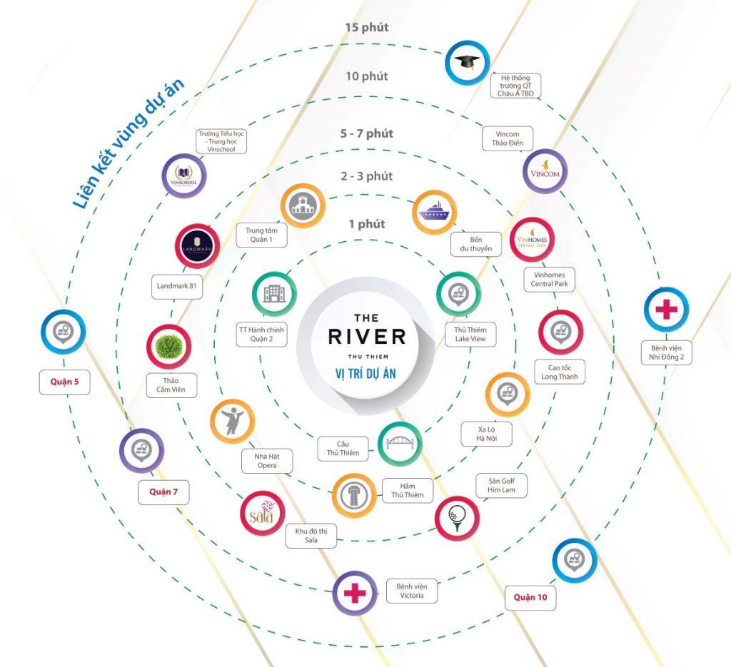 Liên kết vùng tại The River Quận 2