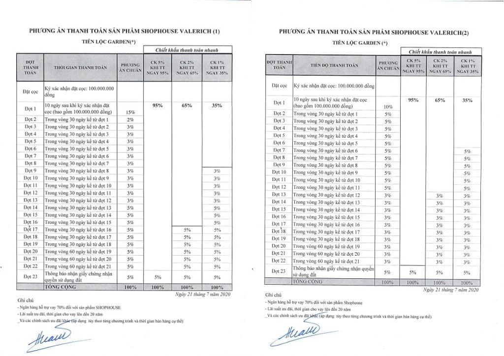 Phương thức thanh toán shophouse Valerich của dự án Khu đô thị Tiến Lộc
