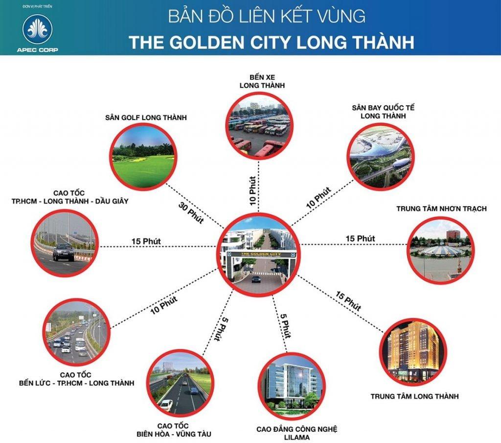 Tiện ích ngoại khu của Long Thành The Golden City