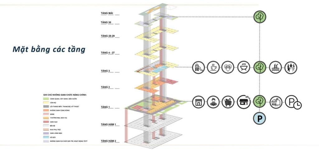 Cơ cấu tầng tại dự án Icon Plaza
