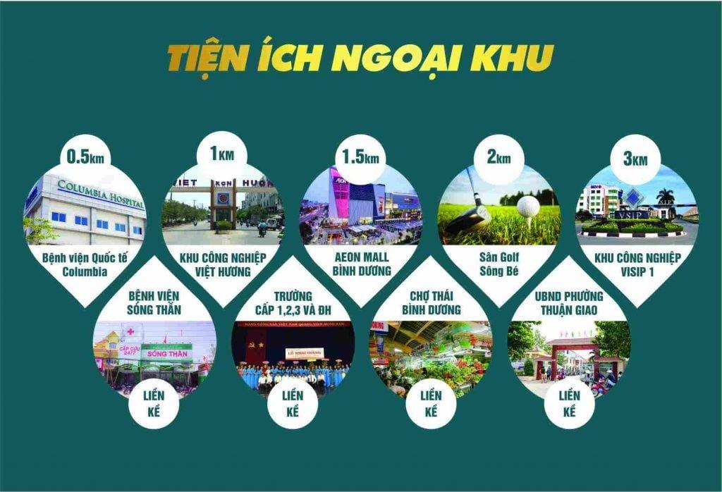 Tiện ích ngoại khu tại Icon Plaza Thuận An