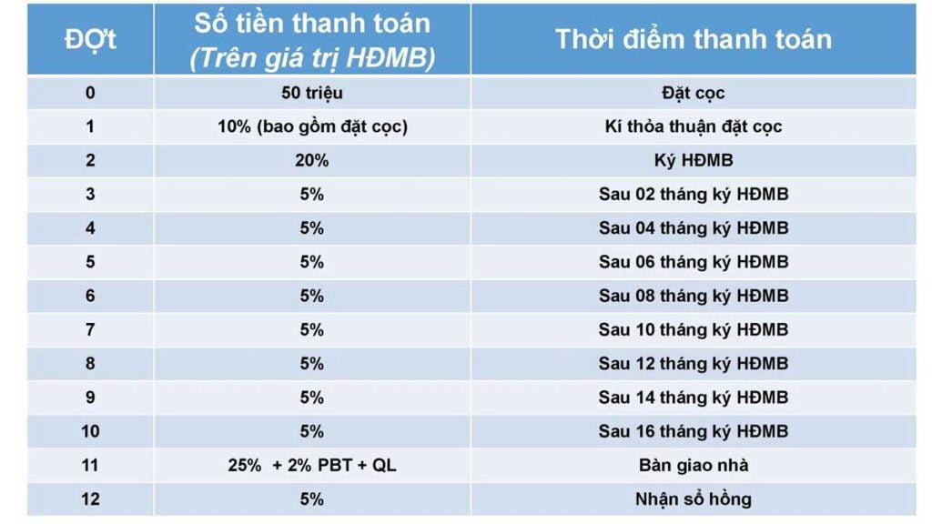 PTTT Jamila Khang Điền Quận 9