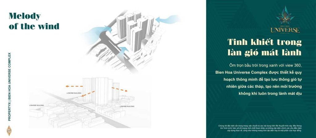 Thiết kế thông minh giữa các tháp sẽ giúp các căn hộ tại đây luôn đón được làn gió mới trong lành