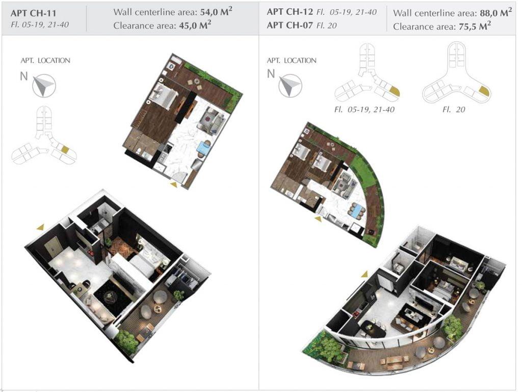 Thiết kế chi tiết dự án căn hộ Sunshine Diamond River Quận 7 đường Đào Trí