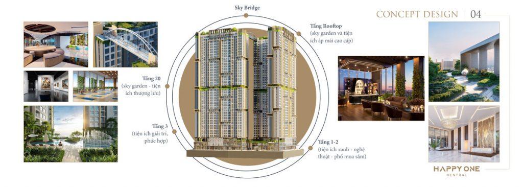 Tiện ích căn hộ Happy One Central cao cấp và trải đều từ tầng trệt đến tầng thượng