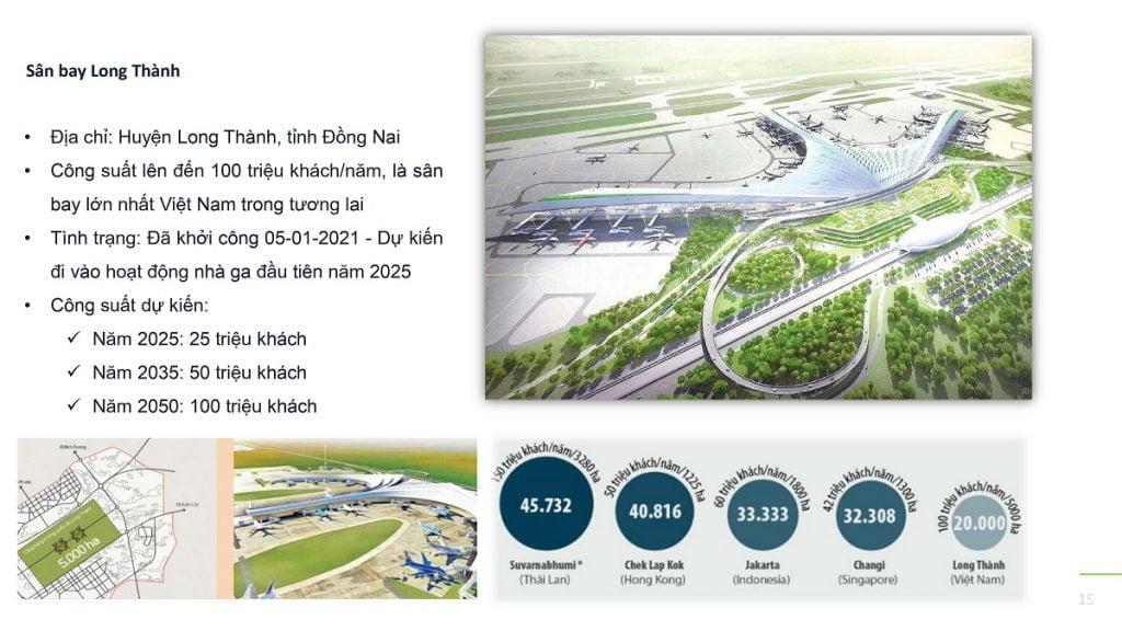 Sân bay Long Thành sẽ kéo theo các Thành phố sân bay hình thành xung quanh