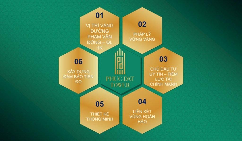 Tổng hợp 6 giá trị vàng của Phúc Đạt Tower