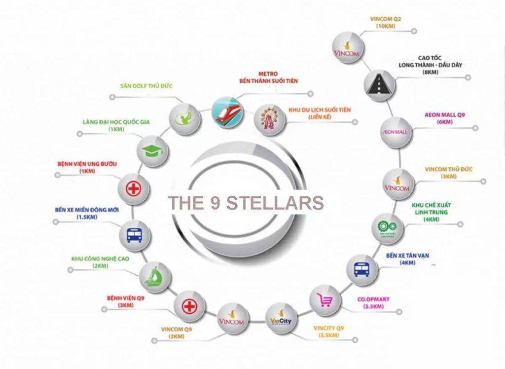 Tiện ích ngoại khu dự án The 9 Stellars