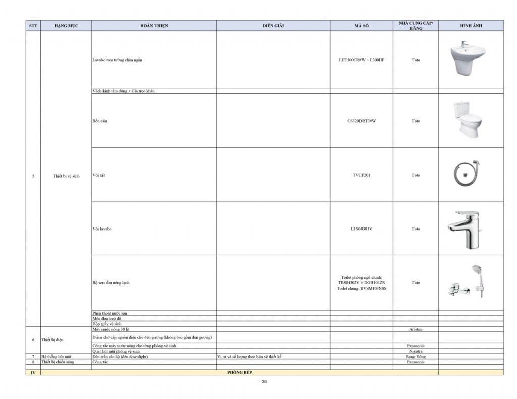 Danh mục vật liệu bàn giao dự án HT Pearl