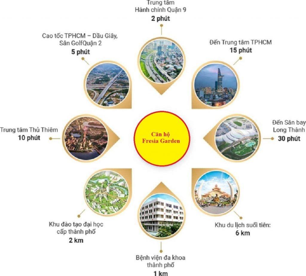 Các tiện ích xung quanh của Đông Tăng Long cũng như Fresia Garden