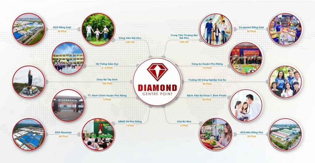 Diamond Centre Point và các tiện ích lân cận.