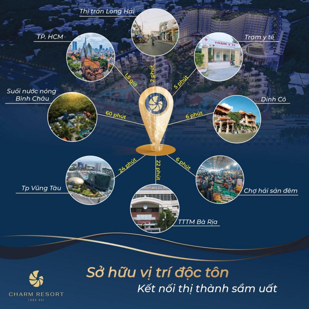 Liên kết vùng tại Charm Resort Long Hải