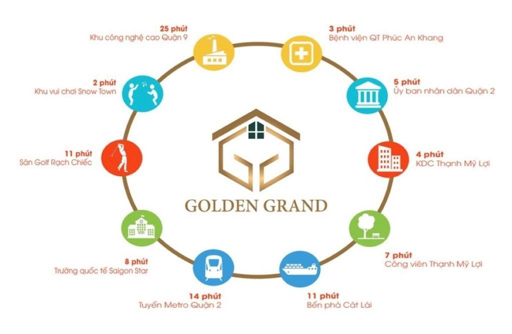 Liên kết vùng tại chung cư Golden Grand
