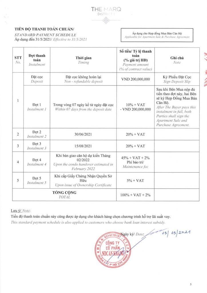 Tiến độ thanh toán chuẩn - Áp dụng cho HĐMB căn hộ