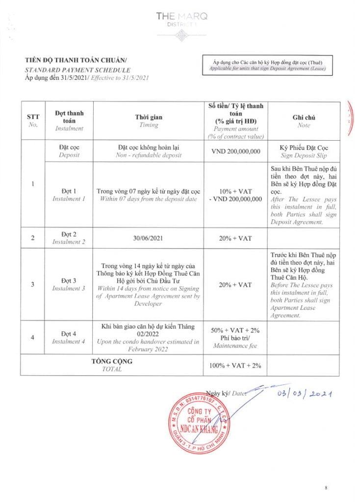 Tiến độ thanh toán chuẩn - Áp dụng cho các căn hộ ký HĐ đặt cọc (thuê)
