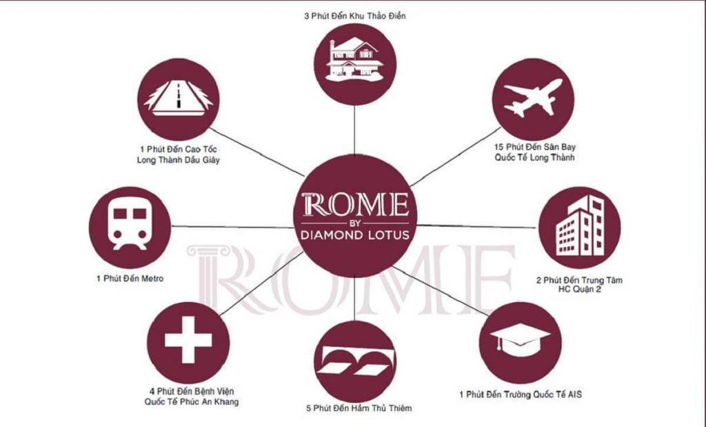 Các tiện ích ngoại khu tại Rome Diamond Lotus