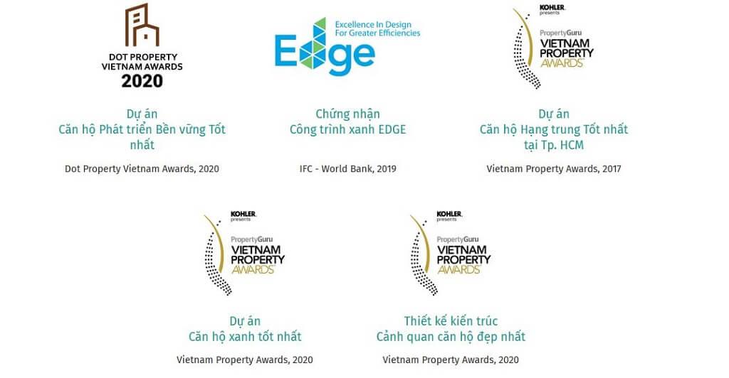 Các giải thưởng mà Habitat Bình Dương đã được nhận