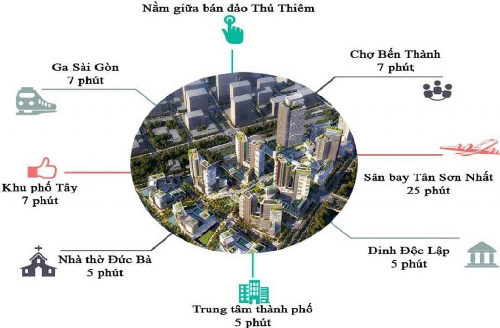 Dự án Empire City có nhiều tiện ích ngoại khu đẳng cấp